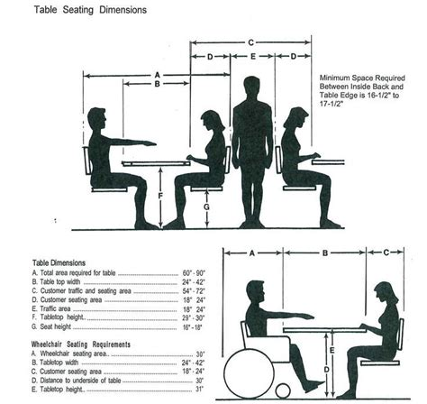 Accessible Bathroom Design Ideas table sizes and seating floor plans booths tables bars
