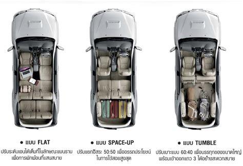 Toyota Fortuner Chrome Ornamen Plat Nomor 1 ใหม toyota fortuner 2014 ราคา โตโยต า ฟอร จ นเนอร ตาราง