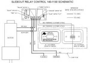 power gear slide out controller kit 521279 pdxrvwholesale