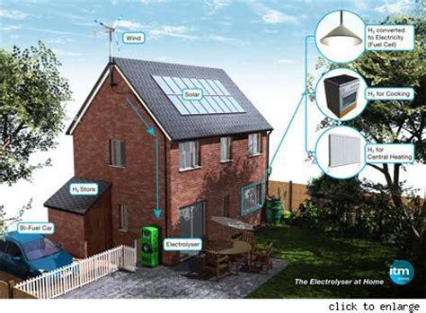 het huis van de toekomst het huis van de toekomst draait op waterstof sync nl