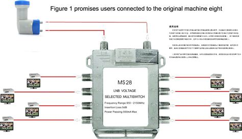 Multiswitch Parabola Jasen Js Ms28 2 In 8 Diseqc Switch Satellite Multiswitch Satellite Antenna Flat Lnb Switch For