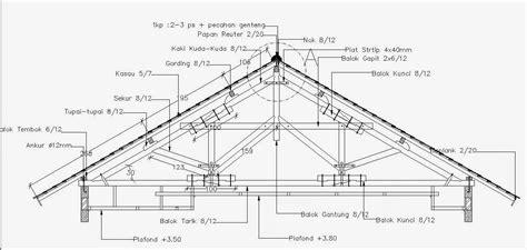 membangun rumah tahap 9 gambar kerja arsitag