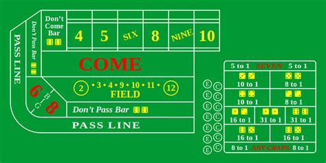 craps table dimensions file craps table layout svg wikimedia commons