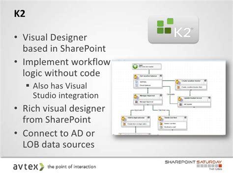 state machine workflow sharepoint 2010 sharepoint 2010 state machine workflows best free