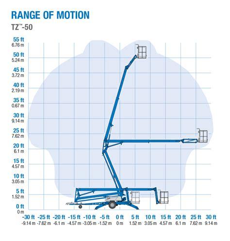 40 foot nifty lift wiring diagrams repair wiring scheme