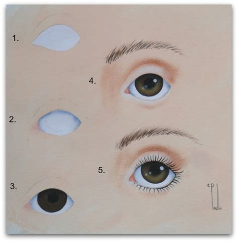 spray paint eye tutorial how to paint a and easy tutorial