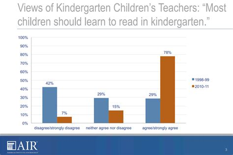 basic reading inventory kindergarten through grade twelve and early literacy assessments philippine basic education kindergarten is now grade one