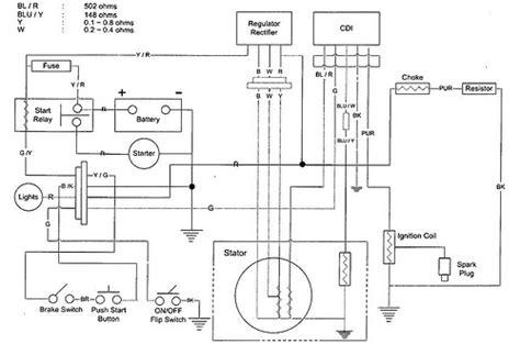 49cc mini chopper wiring diagram harley mini chopper 49cc scooter wiring diagram 50cc