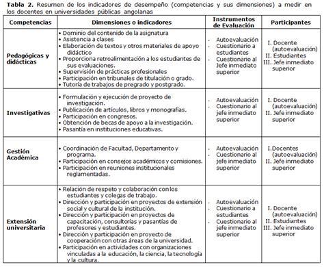 tabla de sueldos profesores universitarios propuesta para tabla de sueldos del personal docente universitario