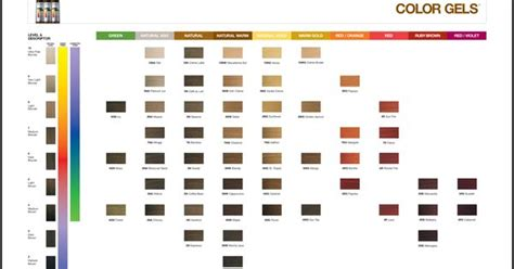 redken shades eq color chart pictures to pin on pinsdaddy redken color gels chart