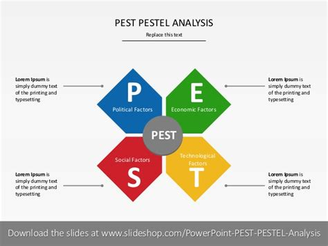 pest policy template pest pestel analysis