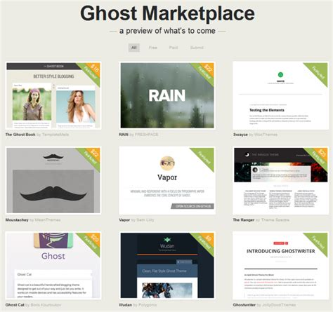 blog themes for ghost ghost cms der neue stern am blogger himmel