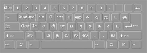 keyboard tutorial in tamil download on screen tamil keyboard for free