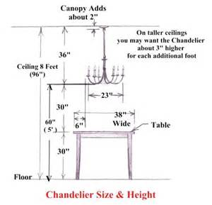 How High Should Chandelier Hang Over Table put a little 10 design tips that this girl lives by