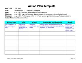 Business Sales Plan Template by Monthly Business Sales Plan Template Sle Vlashed