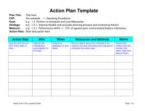 Plan Template by Plan Template Vnzgames