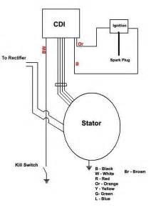 4 best images of yamaha cdi box wiring diagram honda atv ignition wiring diagram yamaha big
