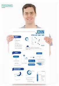ux persona template persona templates ux methods and templates