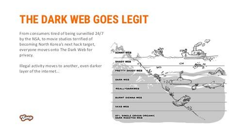 is designmantic legit the dark web goes legit