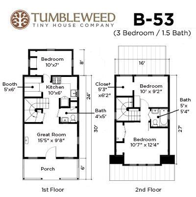 Bring Those B 53 Or Other Building Plans Along To Confirm Tiny House Code Compliance