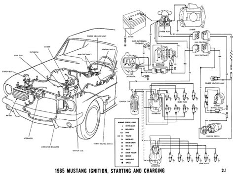 2002 alternator wiring schematic performancetrucks net forums 1965 ford mustang alternator wiring diagram wiring forums