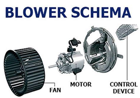 mercedes b class blower motor resistor mercedes a b class w245 w169 heater blower motor resistor 2004 2012 ebay