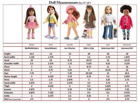 design doll height 18 inch doll measurements pixie faire