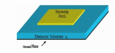 Teflon Segi Empat insomasta antena mikrostrip