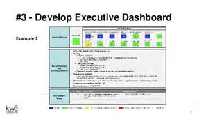 Project Weekly Status Report Template Ppt effective executive status reporting webinar by kw3 consulting