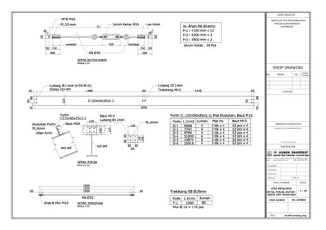 Desain Rangka Kanopi Baja Ringan – 10 Model dan Desain Kanopi Baja Ringan Minimalis Terlaris