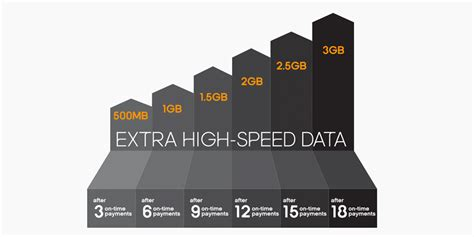 pay boost mobile bill boost announces new growing data plans offers unlimited