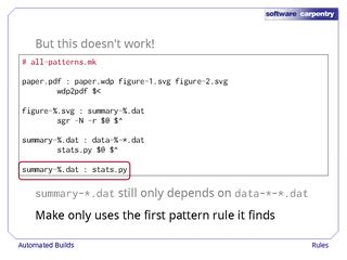 outlook rule pattern matching software carpentry