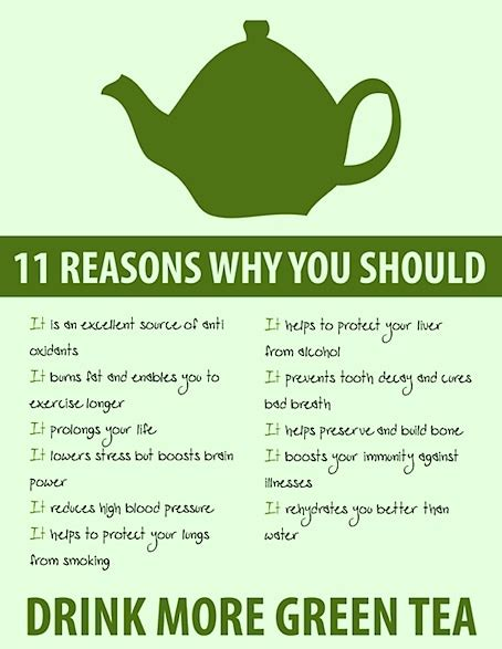 How Often Should You Drink Detox Tea by Green Tea And Weight Loss