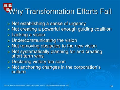 kotter leading change why transformation efforts fail ppt leading managing change powerpoint presentation