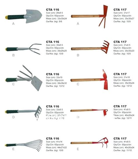 gardening tools names gardening tools and their names uses garden ftempo