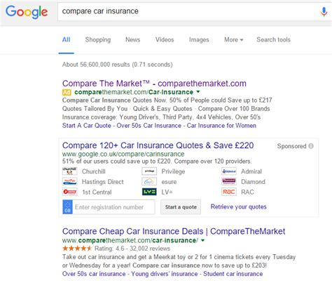 Compare Search Compare The Market Analyse A Real Ppc Caign Ppc Org