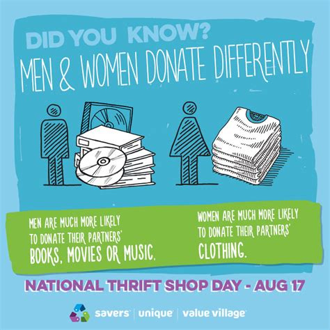 shopping for s day national thrift shop day 2016 savers