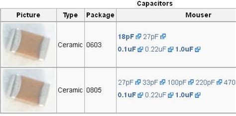 surface mount capacitor code capacitor identification codes table capacitor wiring diagram and circuit schematic