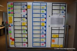 visual management blog 183 task boards
