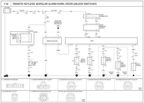 diagram wiring horn kereta wiring diagram