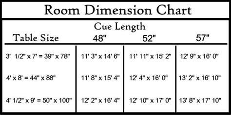 snooker room dimensions 302 found