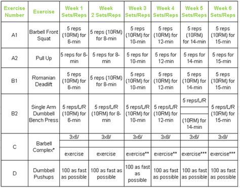 9 week bench program 9 week bench program freebies the strength athlete online