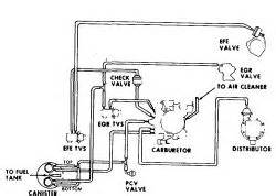 70 chevelle wiper motor wiring diagram get free image about wiring diagram