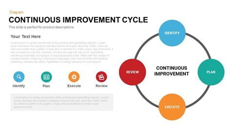 continuous improvement cycle powerpoint and keynote