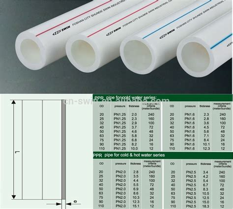 water pipe cost images images pvc pipe price list 2013 philippines