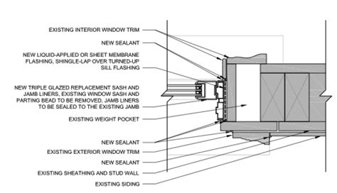 door to door tracking meaning exle jamb detail for a replacement window sash