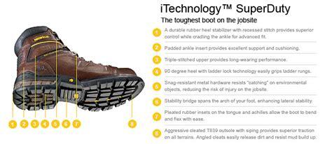 Sepatu Boots Safety Lapangan Caterpilar Kansas Steel Toe 2varian Warna caterpillar superduty technology authentic caterpillar