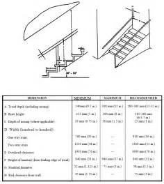 Standard Stair Width And Height by Standard Stair Dimensions Images