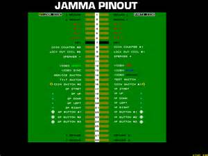 saturn to jamma project
