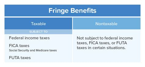 what are fringe benefits